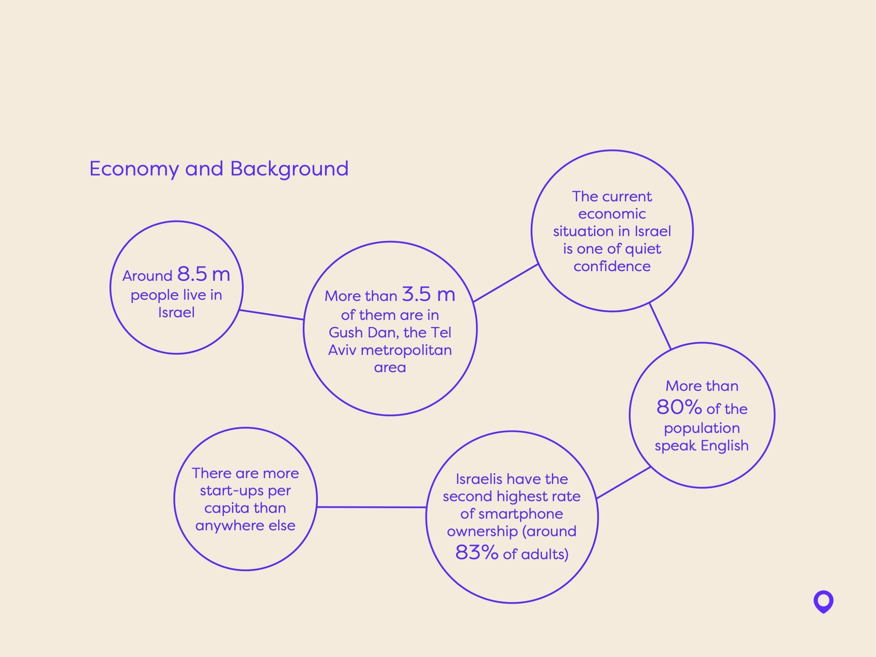 economy and background